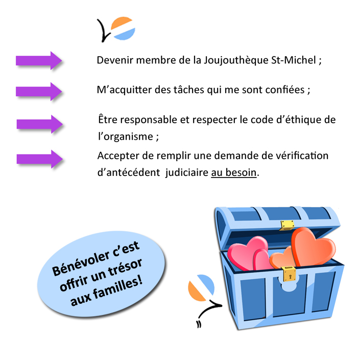 Site internet_benevoles_page_5